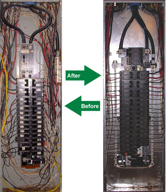 panel wiring jobs wiring diagram neat breaker panel panel wiring jobs schematics online
